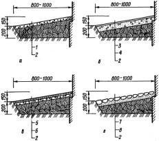 Отмостки: а - глинощебневая; б - бетонная; в - асфальтовая; г - булыжная; 1 - утрамбованный щебень 20 мм; 2 - глина; 3 - цементная стяжка 15 мм; 5 - бетонная подготовка 100 мм; 5 - асфальт 15-20 мм; 6 - щебень 10 мм; 7 - булыжник; 8 - песчаная подготовка 50 мм