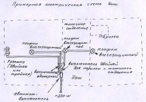 Примерная электрическая схема бани