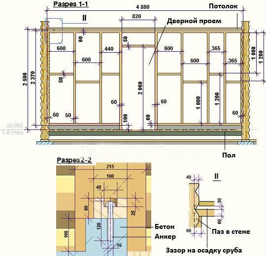 Схема установки перемычек каркаса