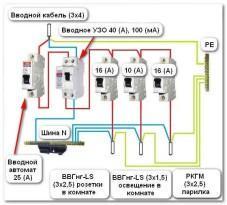 Электропроводка. Схема