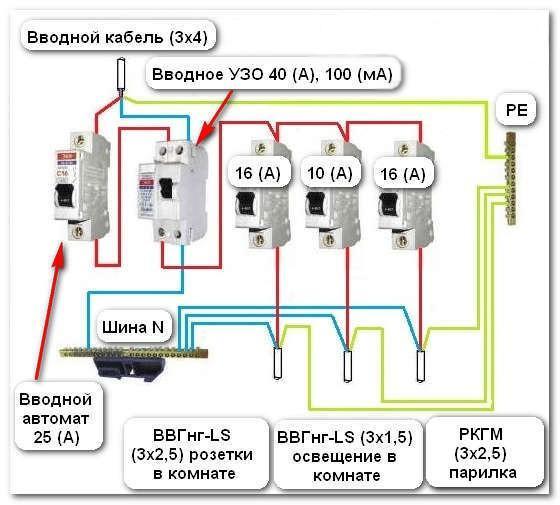 Схема проводов в розетке фото 603