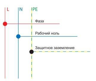Схема однофазной сети