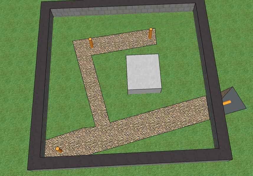 Схема закопанной траншеи