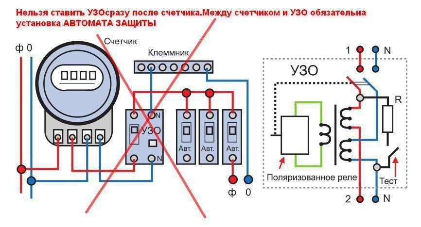 Схема подключения УЗО и автоматов защиты