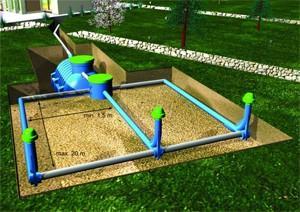 Схема - использование септика, как элемента обустройства канализации в бане