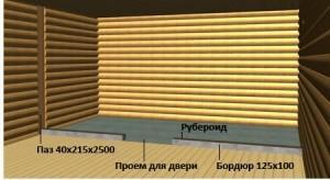 Бордюр показан на схеме