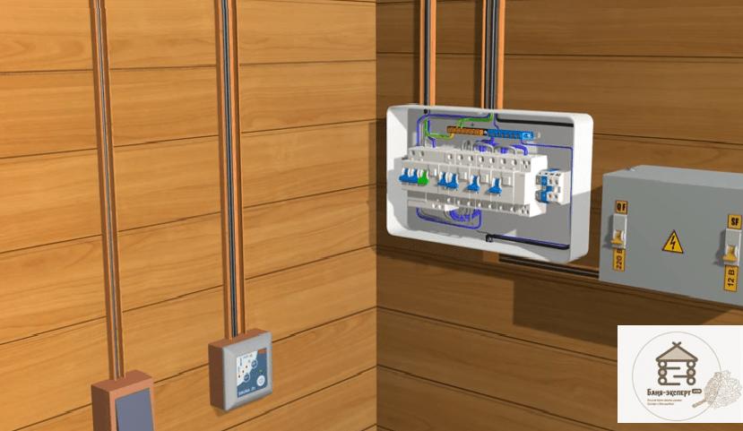 От терморегулятора к распределительному щиту прокладывают кабель ВВГнг 4х1,5