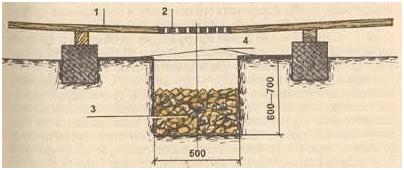 Приямок - самый простой способ обустройства канализации в бане