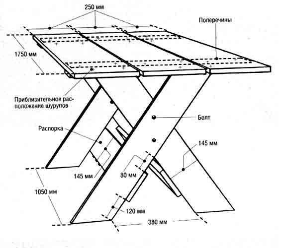 Схема стола для бани