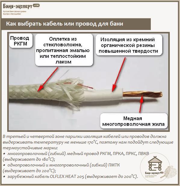 Как выбрать кабель или провод для бани