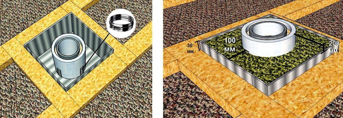 Выход трубы дымохода через потолочно-проходное устройство