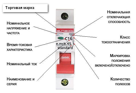 Маркировка автоматов по ГОСТ