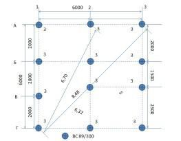 Разметка свайного поля, пример