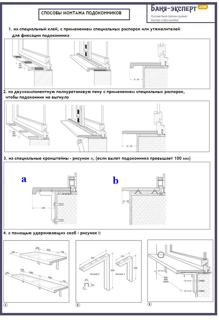 Способы монтажа подоконников