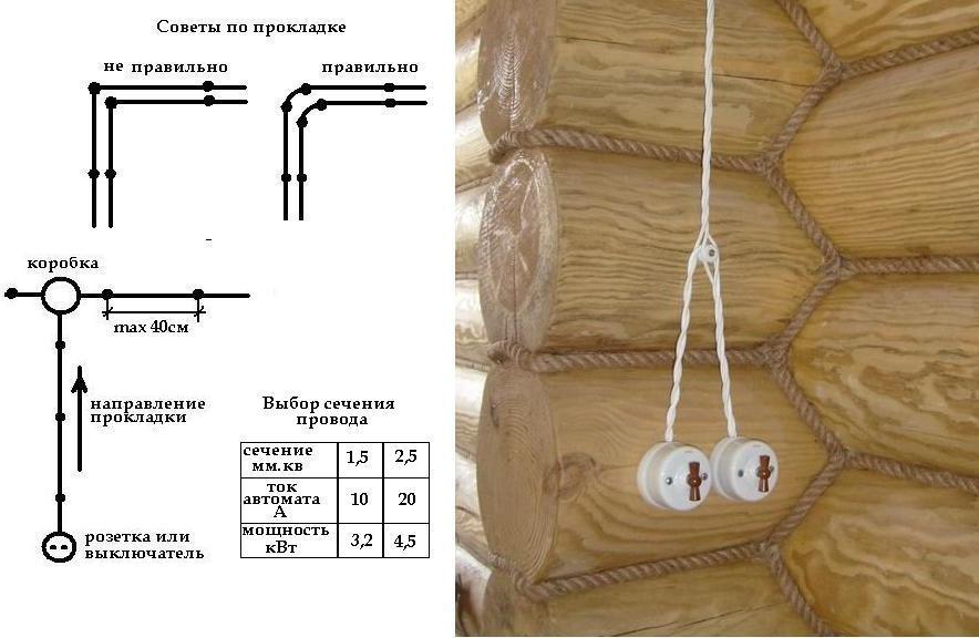 Способы прокладки проводов в бане