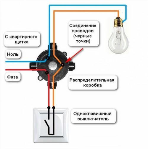 Схема соединения контактов одноклавишного выключателя в монтажной коробке