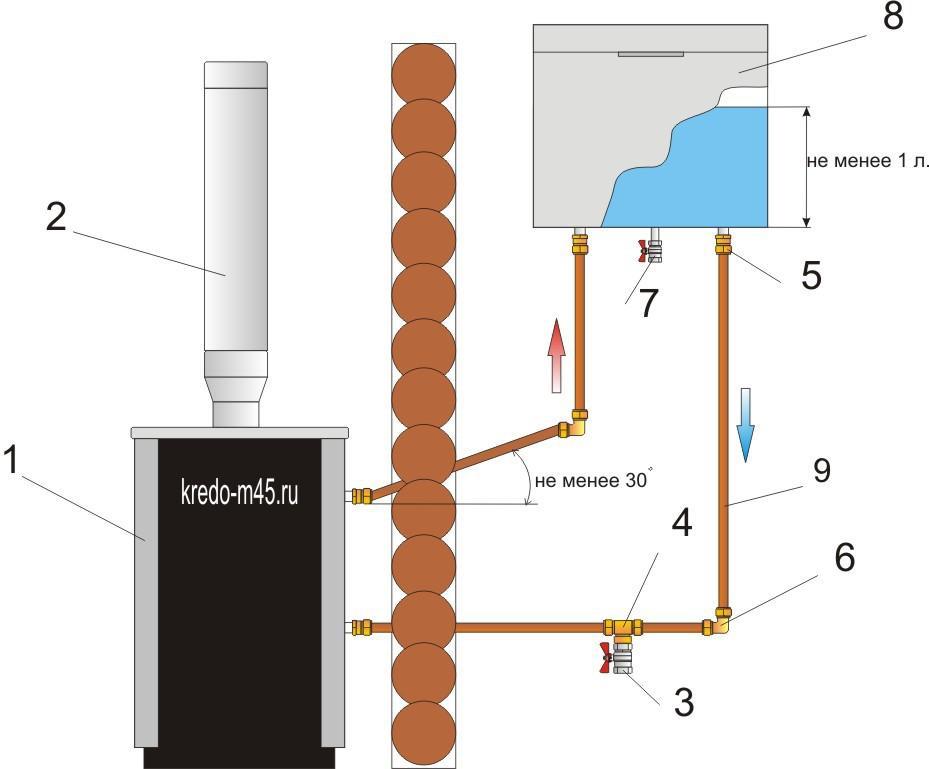 Схема с указанием положения сливного крана