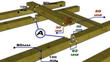Схема установки балок
