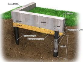Схема устройства буронабивного фундамента с ростверком