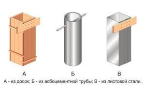 Схемы опалубок