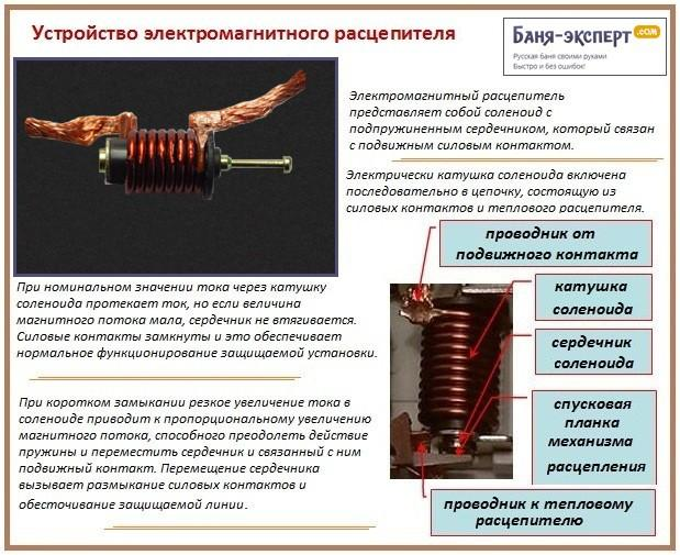 Электромагнитный расцепитель