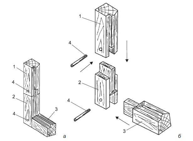 Элементы оконной рамы, позиция 4 - нагель