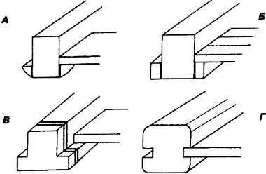 Установка черепных брусков для наката: А - из обрезков; Б - из брусков; В - с усилением металлическими скобами; Г - при помощи продольных выборок
