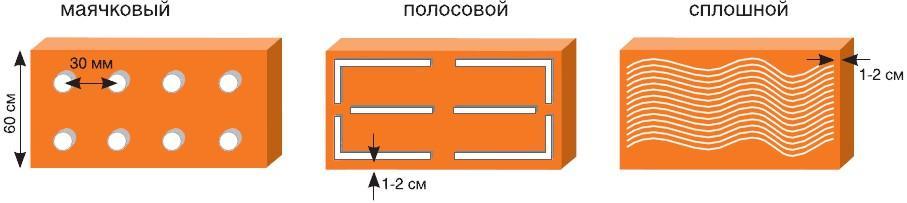 Варианты нанесения клея на плиту пеноплекса