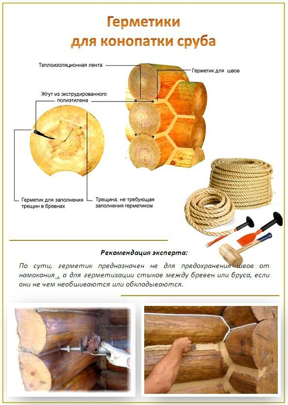 Правила конопатки углов сруба