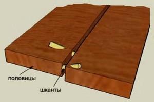 Использование деревянных шкантов - схема