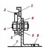 Схема маяка для наливного пола