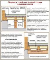 Варианты устройства бетонной стяжки