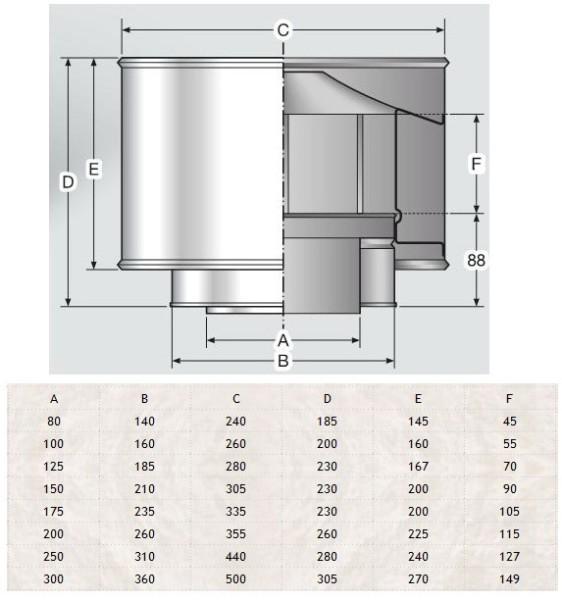 Размеры дефлекторов