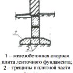 Возникновение трещин в плитной части опорной конструкции