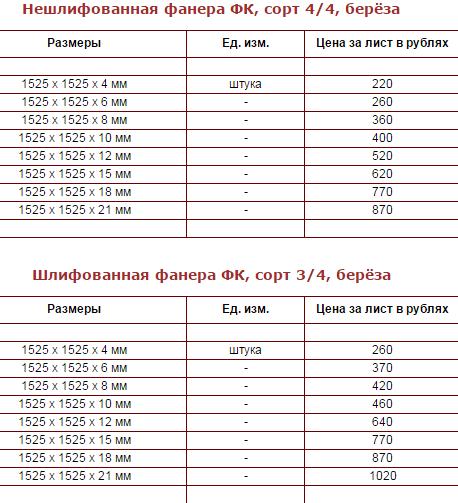 Размеры и ориентировочная цена листов фанеры