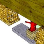 Подготовка площадки для установки домкрата