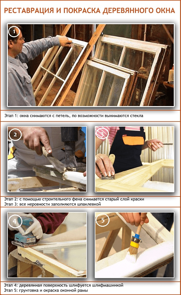 Реставрация и покраска окна