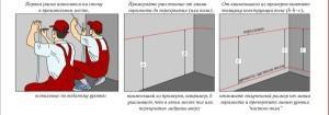 Схема применения гидроуровня