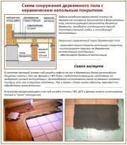 Схема деревянного пола с керамическим покрытием