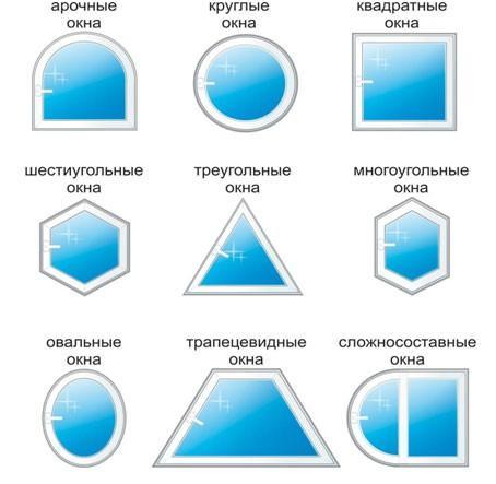 Схемы форм оконных рам из ПВХ