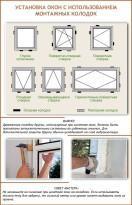 Установка окна с использованием монтажных колодок