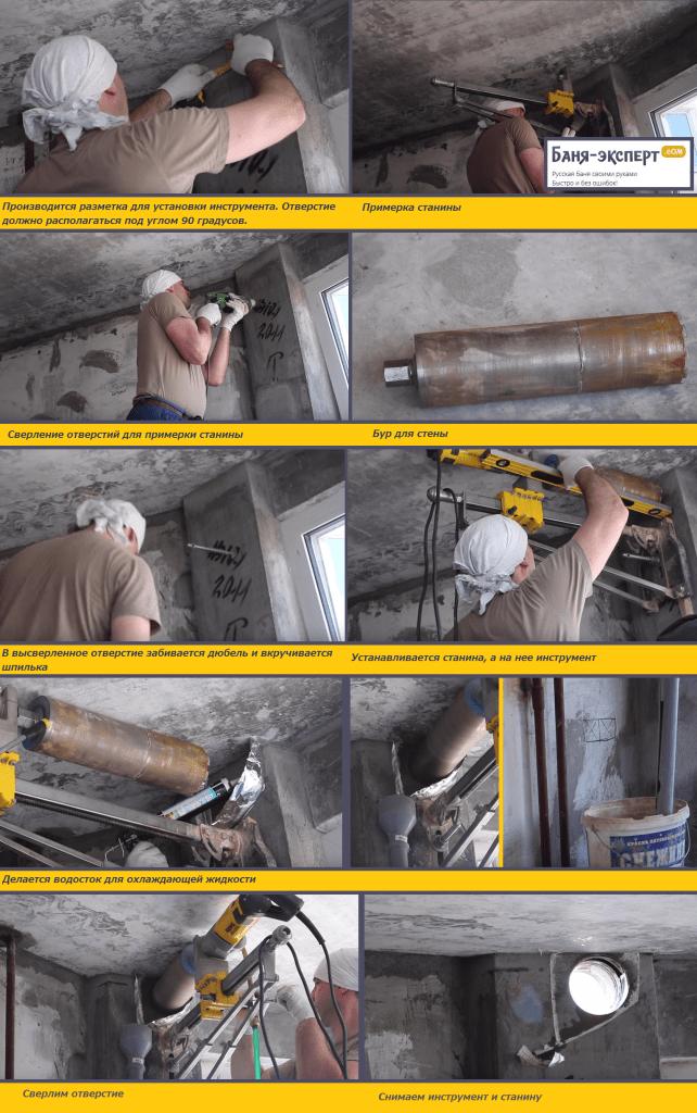 Бурение отверстия в бетонной или кирпичной стене
