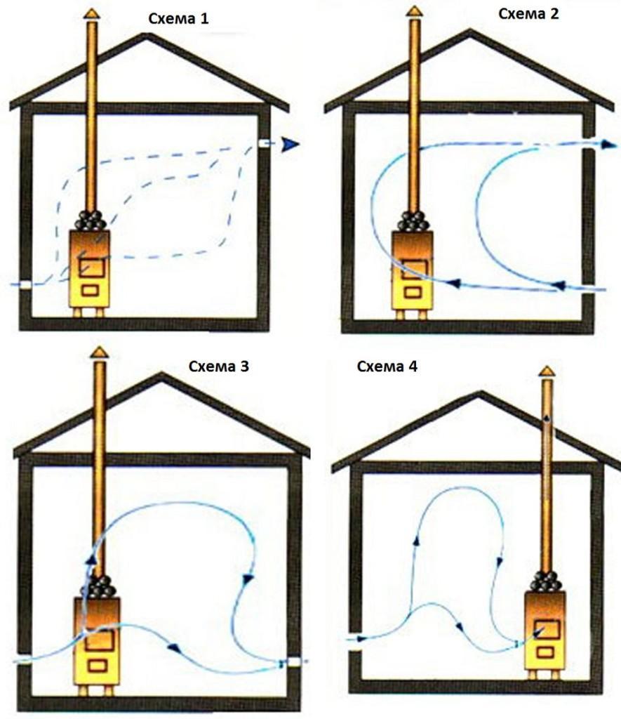 Варианты размещения вентиляционных отверстий