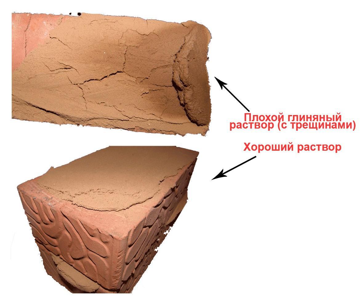 Глиняный раствор кладочный