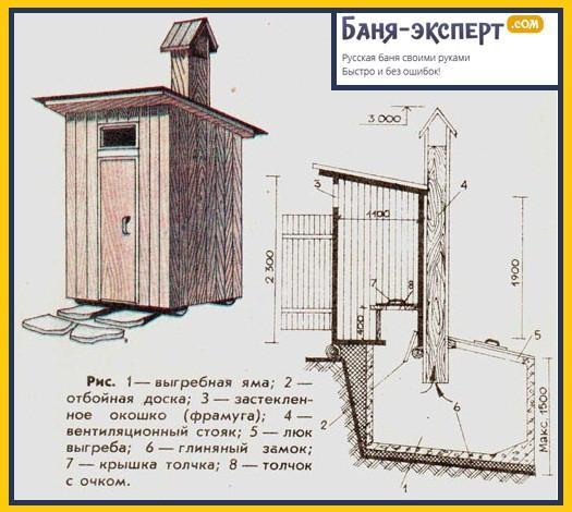Дачный туалет с выгребной ямой