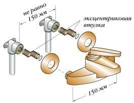 Монтаж крана с применением эксцентриковых переходных втулок