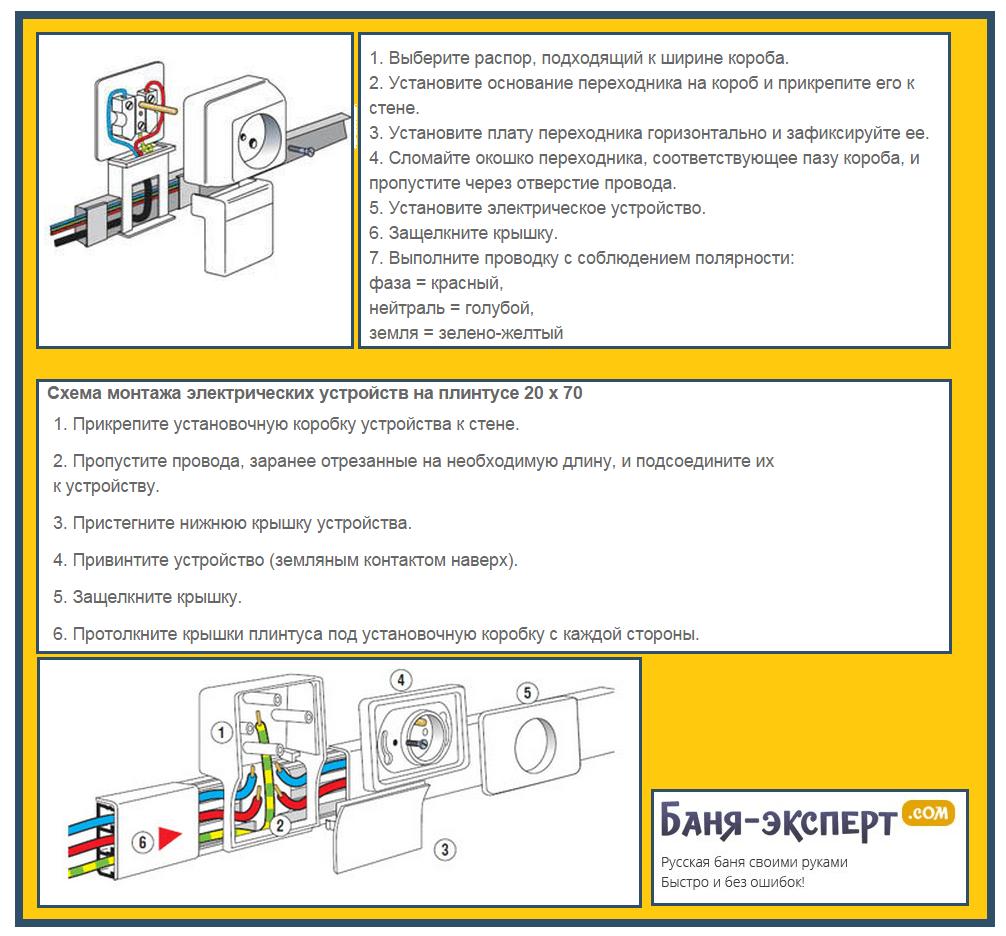 Монтаж электрических утройств на кабель-канал