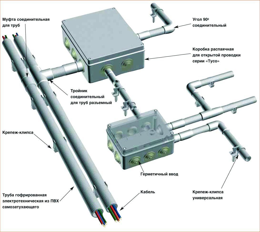 Схемы монтажа кабеля