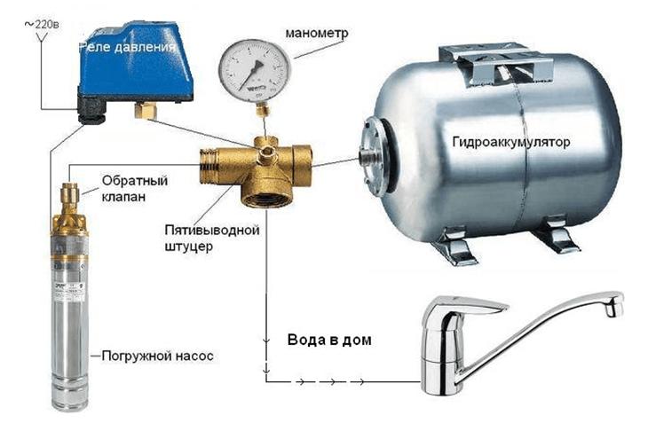 Насосы с гидроаккумуляторами