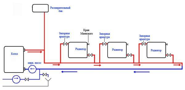 Однотрубная байпасная система отопления
